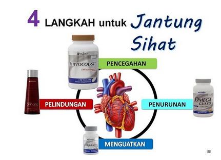ubat darah tinggi