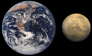 Earth compared to Mars