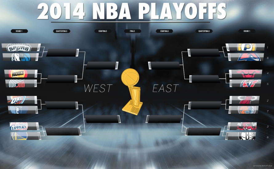 Image Gallery nba playoffs 2014