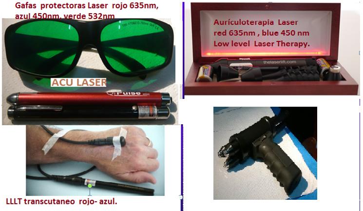 Acu  laser