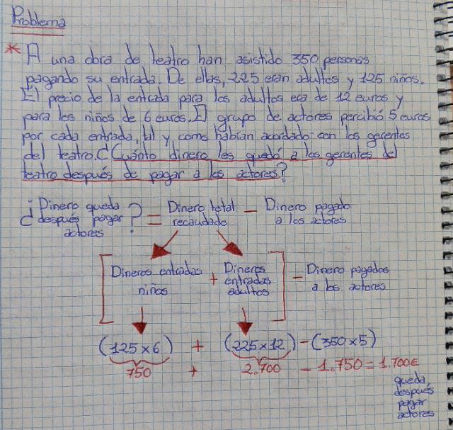 didactmaticprimaria: Desarrollo de competencias lingüísticas y ...