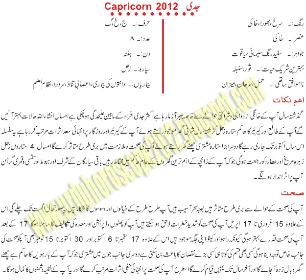 Cancer And Scorpio Love Compatibility In Urdu