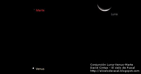 Conjunción planetaria Luna Venus Marte Jupiter El cielo de Rasal