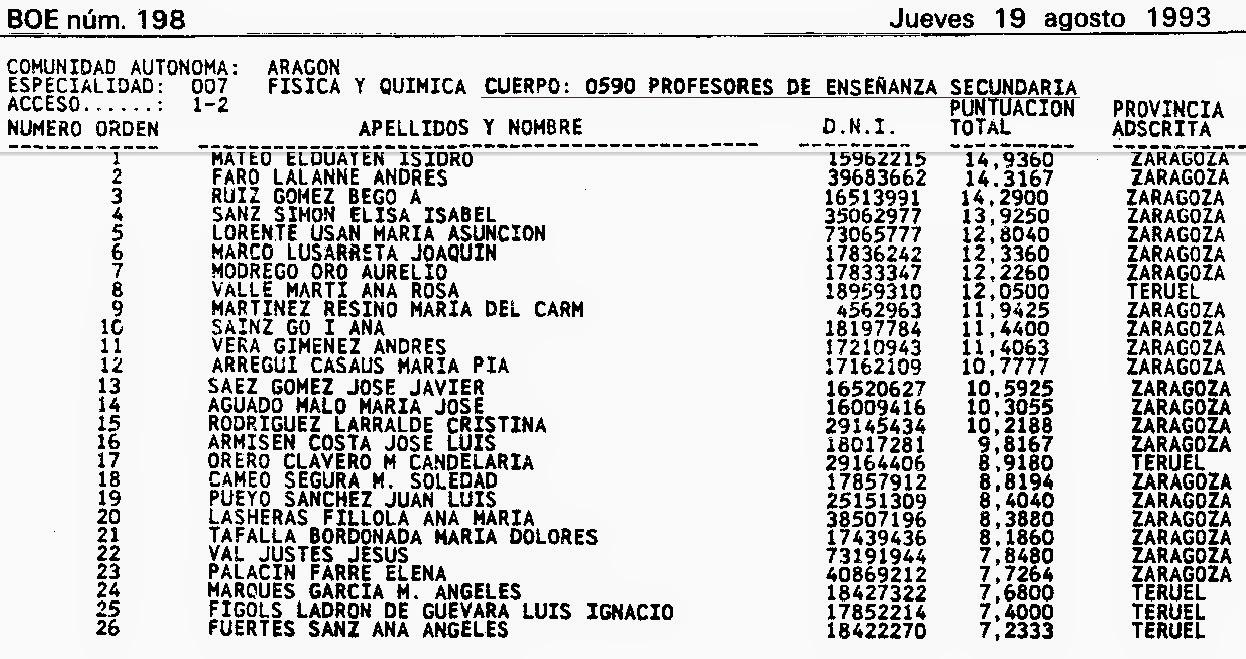 http://www.boe.es/boe/dias/1993/08/19/pdfs/A25207-25269.pdf