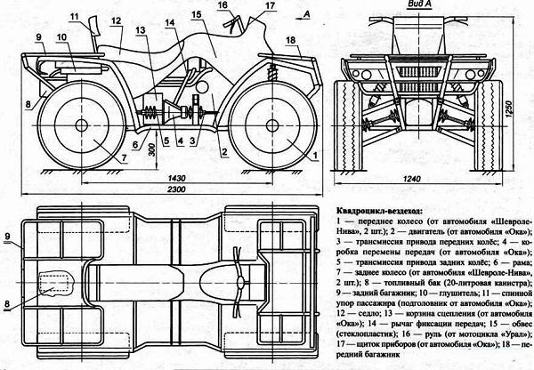 Как сделать квадроцикл своими руками чертежи 40
