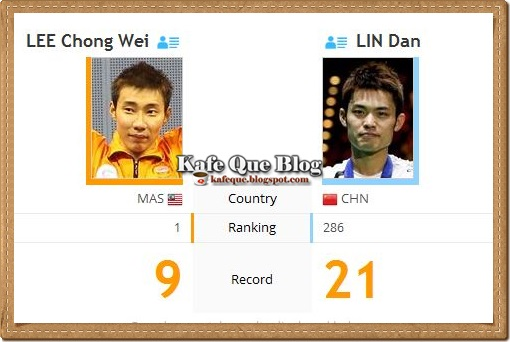 HEAD TO HEAD LIN DAN VS LEE CHONG WEI 2013