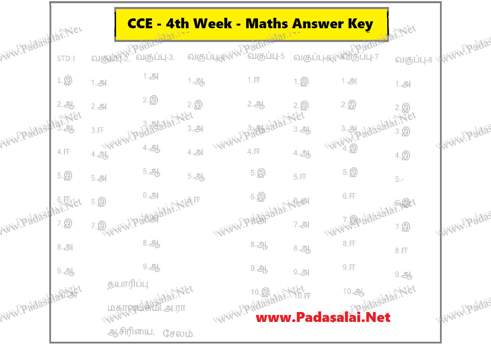 Maths worksheets for grade 10 cbse