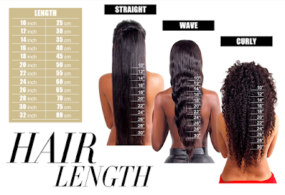 http://premiereextensions.bigcartel.com/faq, hair lenght, hair chart, wavy hair, straight hair, curly hair, kinky hair, deep wave hair
