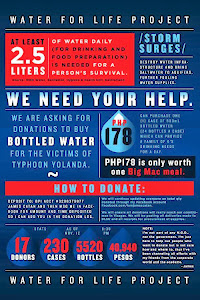 Donate water to Yolanda victims. They need your help. A case of bottled water is only Php 178.