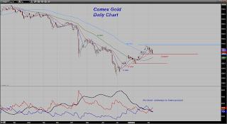 prix de l'or, de l'argent et des minières / suivi quotidien en clôture - Page 3 Chart20130911095420