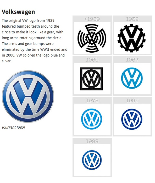 Task 2 Analysis On Color Psychology Of Volkswagen Logo All