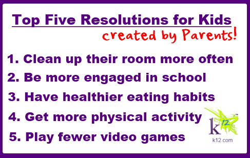 New year resolutions 2014 essay