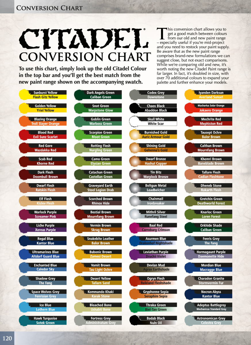 Mixing the entire citadel color line with just a few colors citadelpaintconversiong nvjuhfo Choice Image