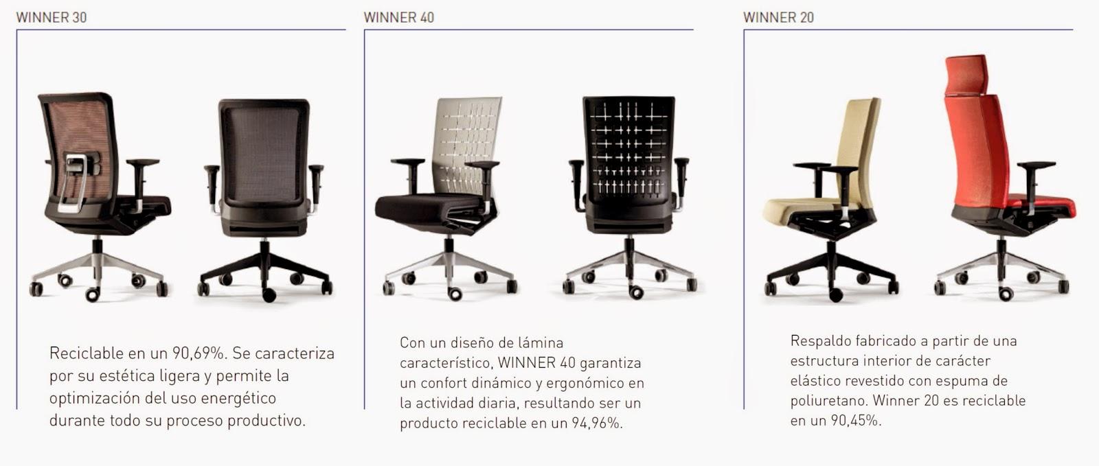 Casas que te cuentan cosas 5 buenas sillas ergoecon micas for Silla sentis forma 5