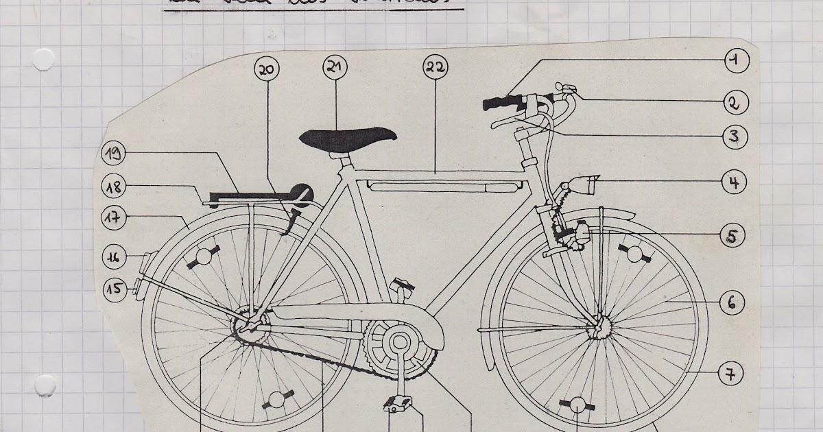 Arbeitsblatt: Die Teile des Fahrrads | Frau Lukas bloggt