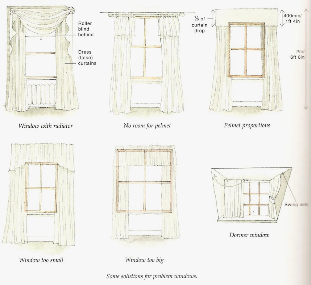 Dec a porter imagination home window treatments for What is a window treatment