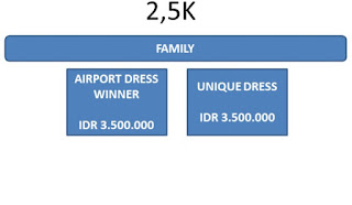 Hadiah Angkasa Pura Running Series 4 Manado, lomba lari di banadara Sam Ratulangi Manado