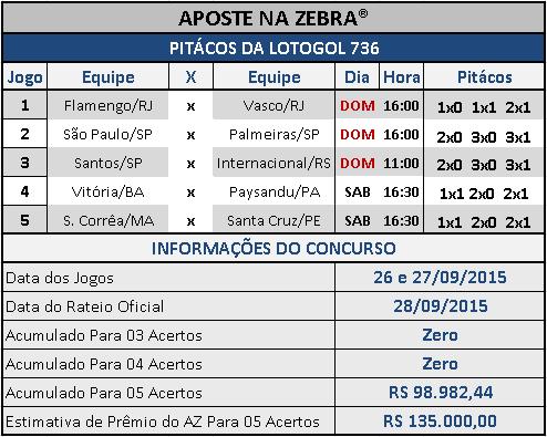 LOTOGOL 736 - PITÁCOS DA ZEBRA