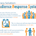 INFOGRAPHIC: Why use Audience Response System