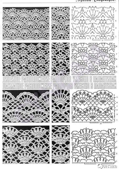 Ganchillo Pattern : Me encantan las faldas a crochet / ganchillo , son muy lindas y ...