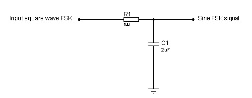 Square wave to sine wave low pass filter