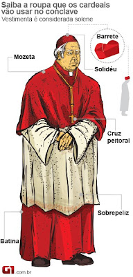 papa conclave eleição papai noel