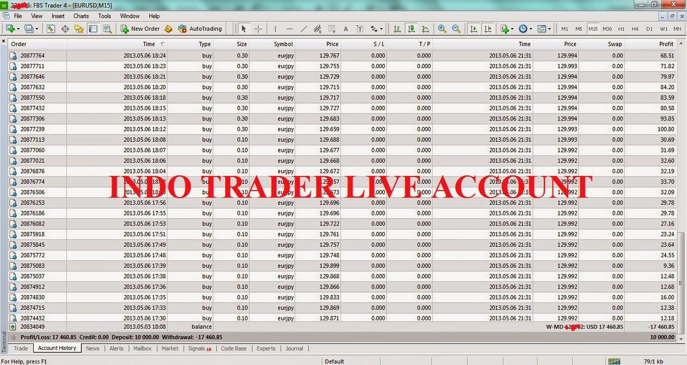 Trading system adalah