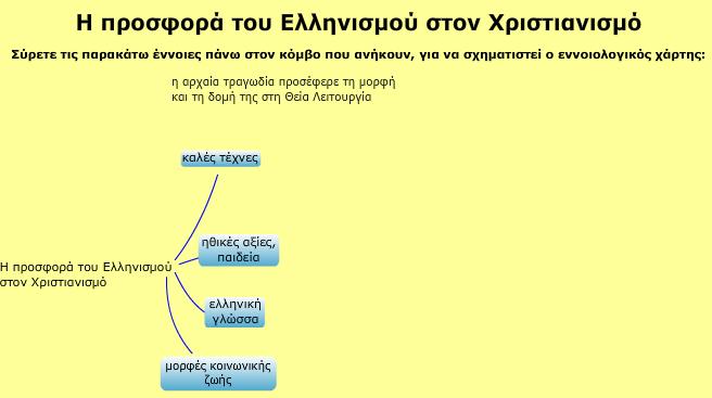 http://ebooks.edu.gr/modules/ebook/show.php/DSGYM-C117/510/3330,13427/extras/html/kef3_en13_christianismos_ellhnismos_popup.htm
