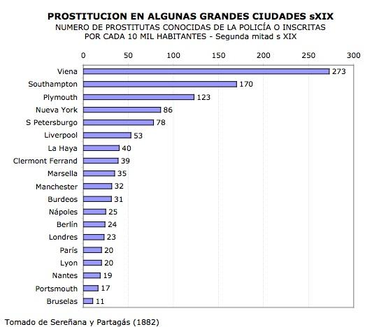 Prostitución en colombia estadísticas