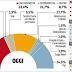 Intenzioni di voto - Sondaggio Mannheimer per Corriere