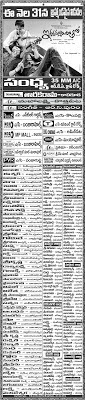 iddarammayilatho movie theaters list
