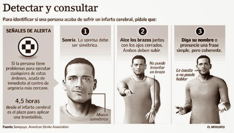 Cada 6 minutos una mujer sufre un Ictus en España