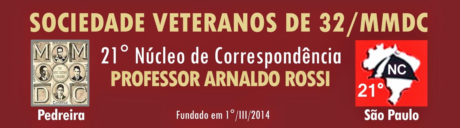 Blog do 21° Núcleo MMDC Prof. Arnaldo Rossi