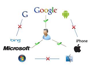 Istilah Istilah Umum Dalam Internet Dan Artinya