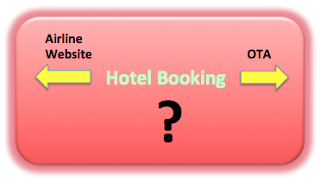 OTA and Airlines Website - Hotel Booking - Travopia