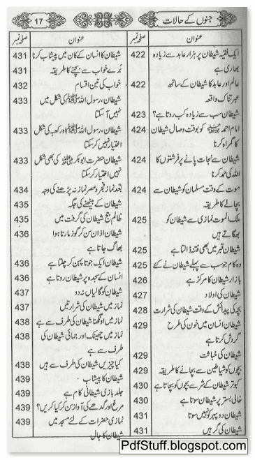 contents page 13 of Jino Ke Halat Urdu book by Jalal uddin Suyuti