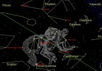 Ramalan Zodiak Aquarius Bulan September 2014