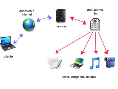 funcionamiento+del+sitio+web!.jpg