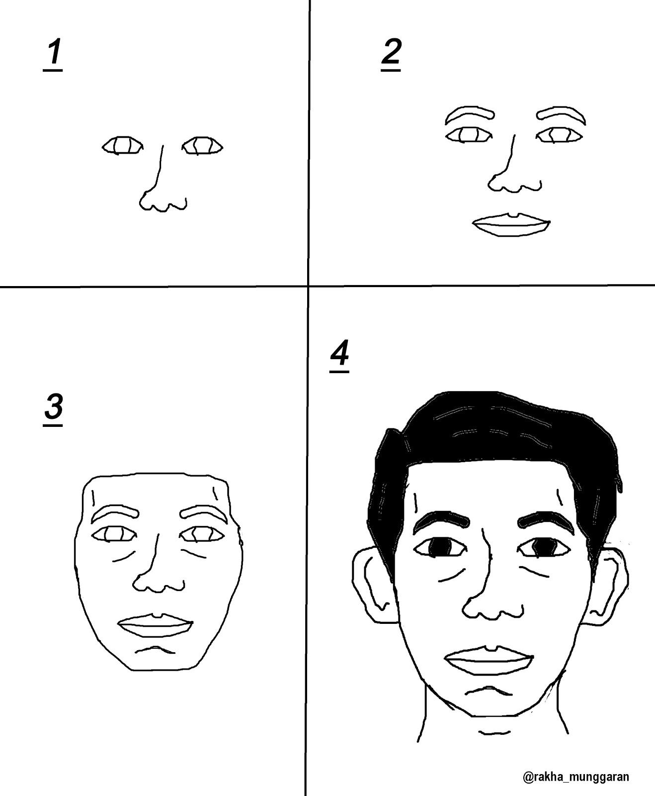 Demikian 14 tips menggambar orang dalam psikotest yang didapatkan ...
