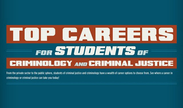 Top Careers For Students Of Criminology And Criminal. Federal Contract Database Dish Network Cinema. Las Vegas Pigeon Control Capital One Business. Internet Providers In Des Moines Ia. Fairfax Memorial Funeral Home. University Of Toledo College Of Business. Amazon Web Hosting Cost Atlanta Music Schools. Registered Nurse Schools In Miami. Linux Server Administration Laptop The Best