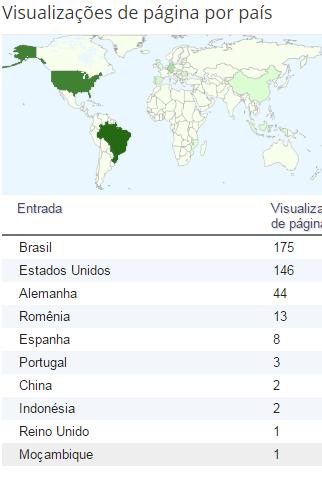 Países que estão nos visitando, 21/10/2014