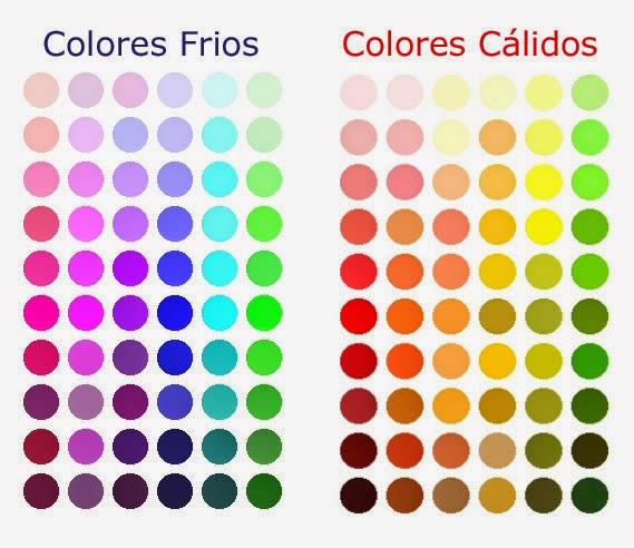C rculo crom tico 22sombrasdecolores - Los colores calidos y frios ...