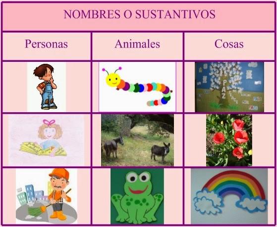 http://aprendoasi.blogspot.com.es/2012/02/sustantivos-y-adjetivos.html