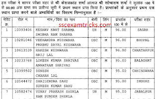 MP Vyapam Peon Result 2015 Declared