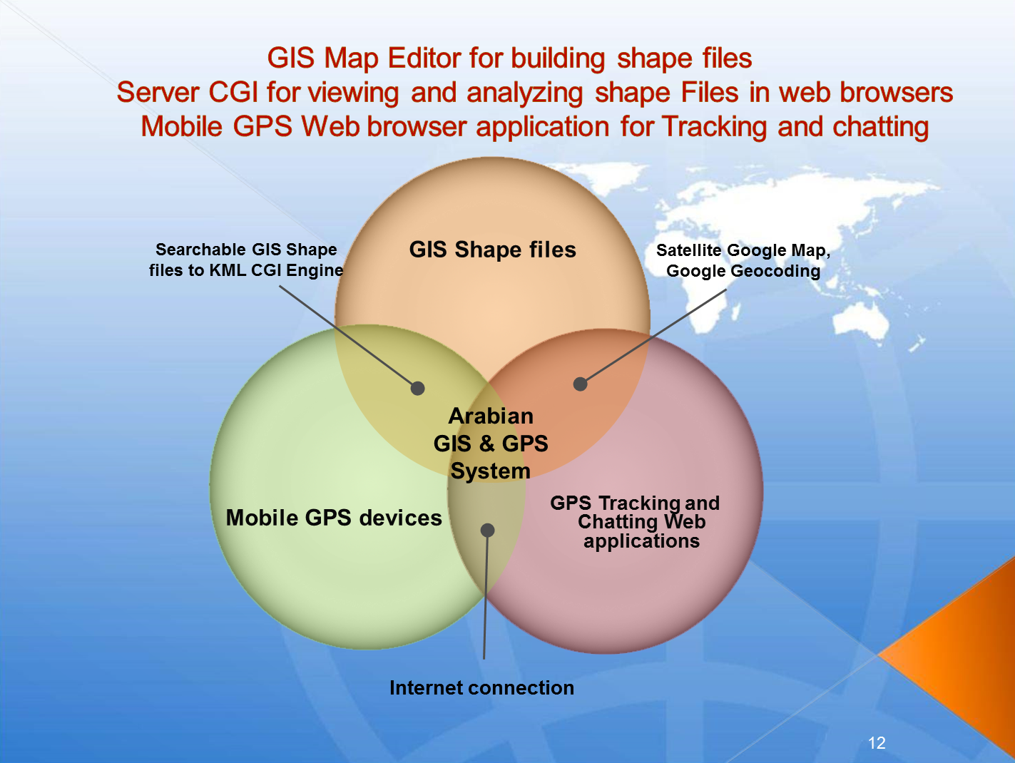 gis software elshayal smart gis is a free lightweight software program which allows you to work with vector layers and raster images
