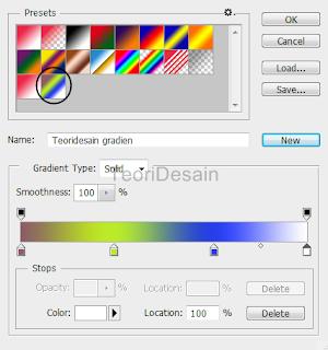 Cara Menambah Gradasi Warna Pada Photoshop7