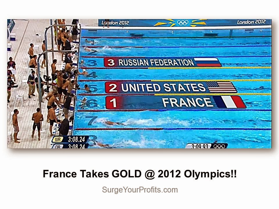 http://www.surgeyourprofits.com/2012/07/deja-vue-with-irony-olympics-2012-and.html