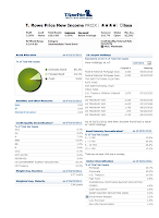 T. Rowe Price New Income fund information
