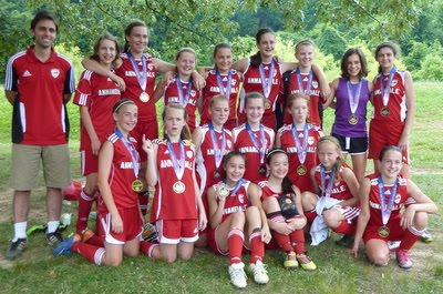 Xtreme 98 Red - The Spring 2012 Squad