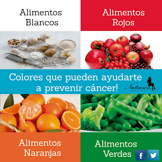 www.facebook.com-nutricionesteticadieta